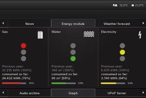 Dokładna kontrola zużycia energii . Home Server Gira. Inteligentny Dom.